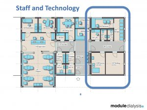 Staff and technology zone